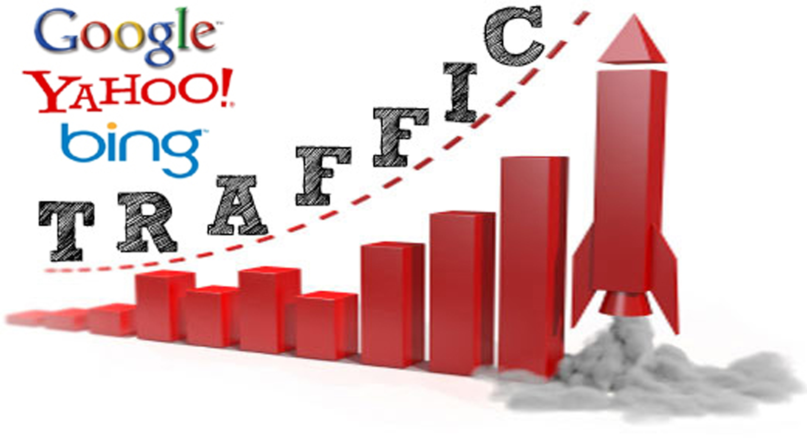 Graph for the growing website traffic